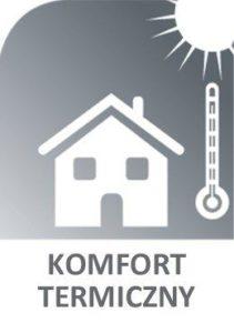 komfort termiczny